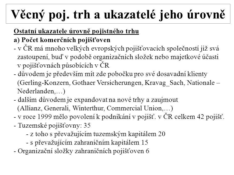 Věcný poj. trh a ukazatelé jeho úrovně Ostatní ukazatele úrovně pojistného trhu a) Počet komerčních pojišťoven - v ČR má mnoho velkých evropských poji