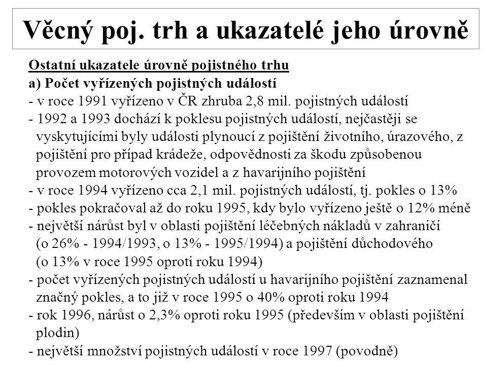 Věcný poj. trh a ukazatelé jeho úrovně Ostatní ukazatele úrovně pojistného trhu a) Počet vyřízených pojistných událostí - v roce 1991 vyřízeno v ČR zh