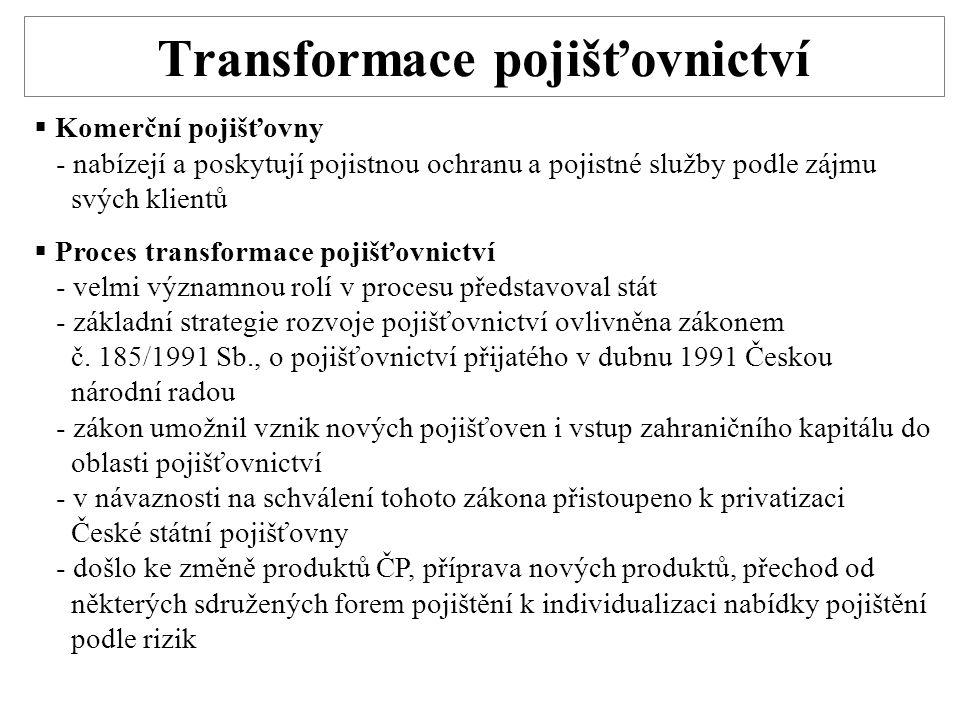 Transformace pojišťovnictví  Komerční pojišťovny - nabízejí a poskytují pojistnou ochranu a pojistné služby podle zájmu svých klientů  Proces transf