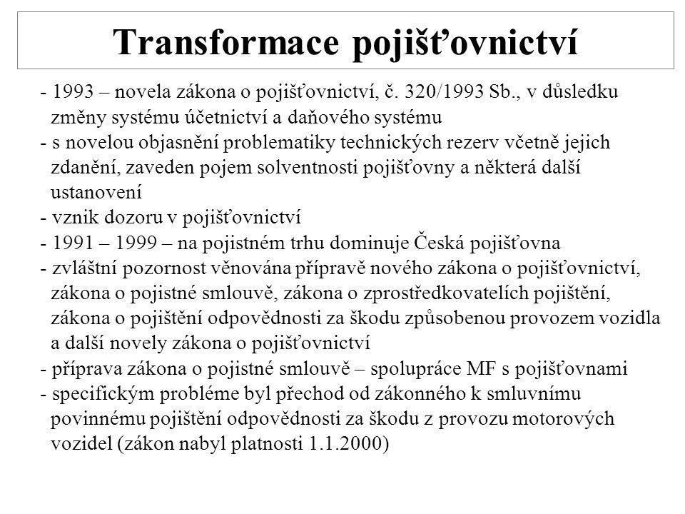Transformace pojišťovnictví - 1993 – novela zákona o pojišťovnictví, č. 320/1993 Sb., v důsledku změny systému účetnictví a daňového systému - s novel