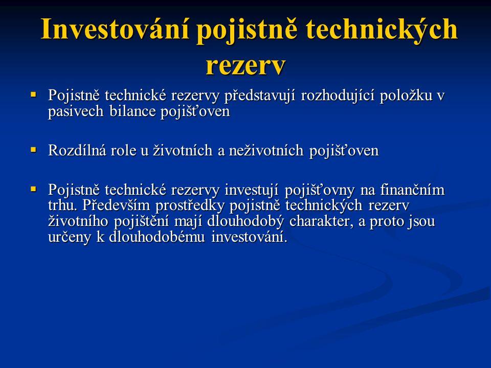 Investování pojistně technických rezerv Investování pojistně technických rezerv  Pojistně technické rezervy představují rozhodující položku v pasivech bilance pojišťoven  Rozdílná role u životních a neživotních pojišťoven  Pojistně technické rezervy investují pojišťovny na finančním trhu.