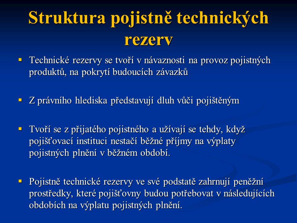 Struktura pojistně technických rezerv  Technické rezervy se tvoří v návaznosti na provoz pojistných produktů, na pokrytí budoucích závazků  Z právní