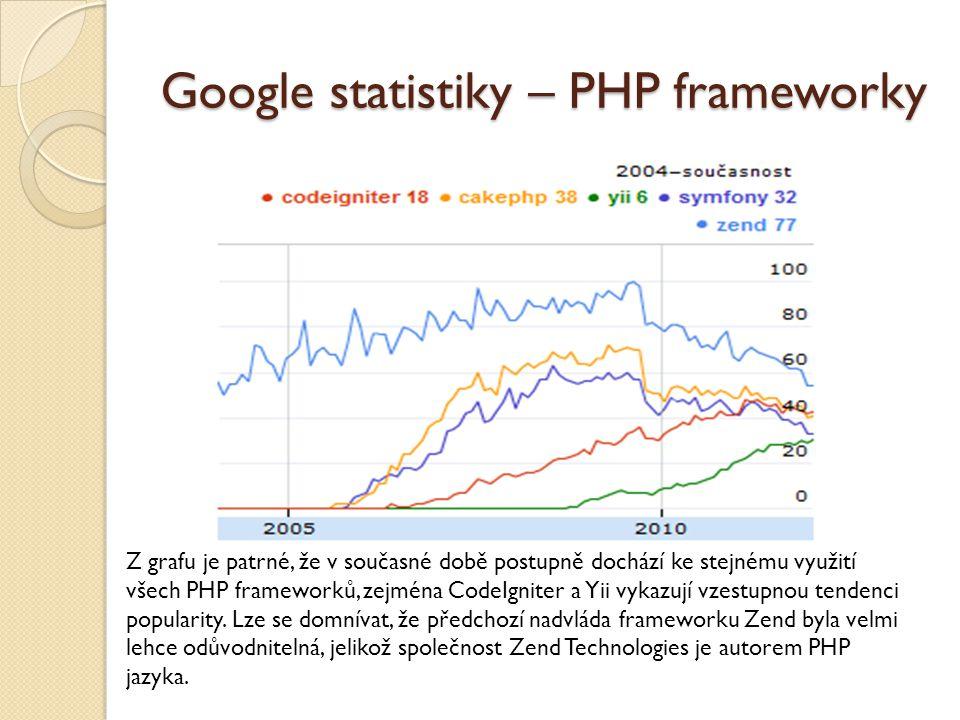 Google statistiky – PHP frameworky Z grafu je patrné, že v současné době postupně dochází ke stejnému využití všech PHP frameworků, zejména CodeIgniter a Yii vykazují vzestupnou tendenci popularity.
