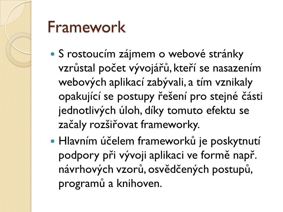 Framework První webová stránka s dynamickým obsahem byla vytvořena před koncem 20.