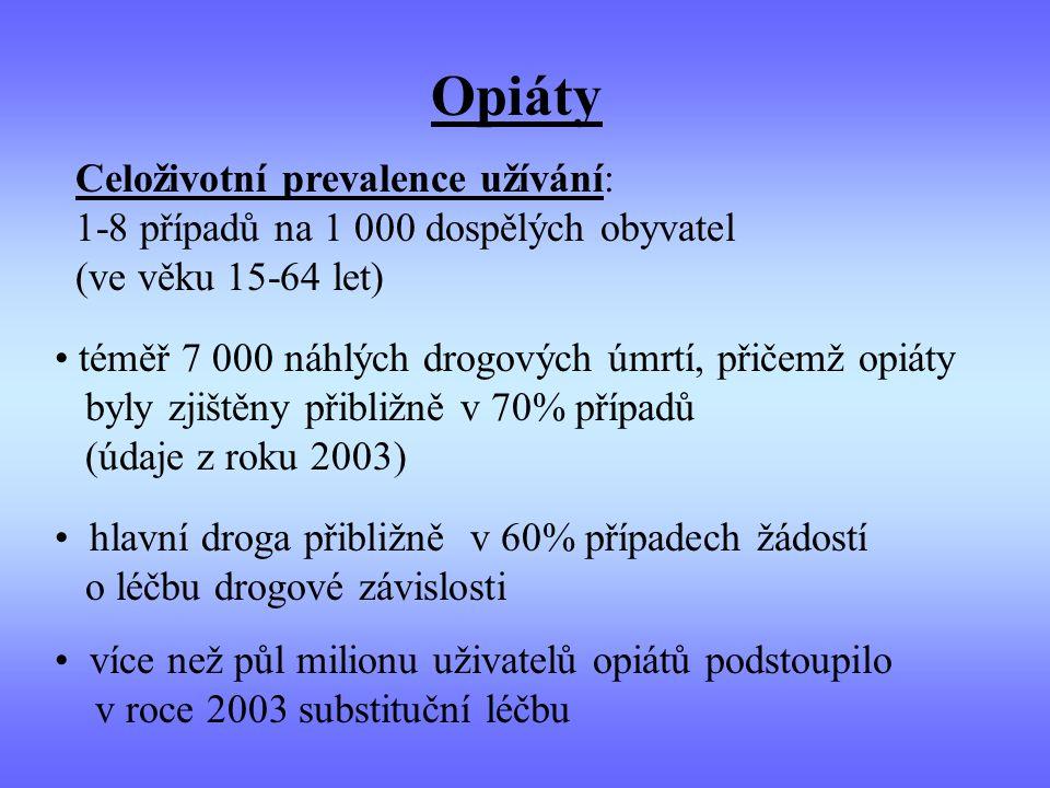 Opiáty Celoživotní prevalence užívání: 1-8 případů na 1 000 dospělých obyvatel (ve věku 15-64 let) téměř 7 000 náhlých drogových úmrtí, přičemž opiáty byly zjištěny přibližně v 70% případů (údaje z roku 2003) hlavní droga přibližně v 60% případech žádostí o léčbu drogové závislosti více než půl milionu uživatelů opiátů podstoupilo v roce 2003 substituční léčbu