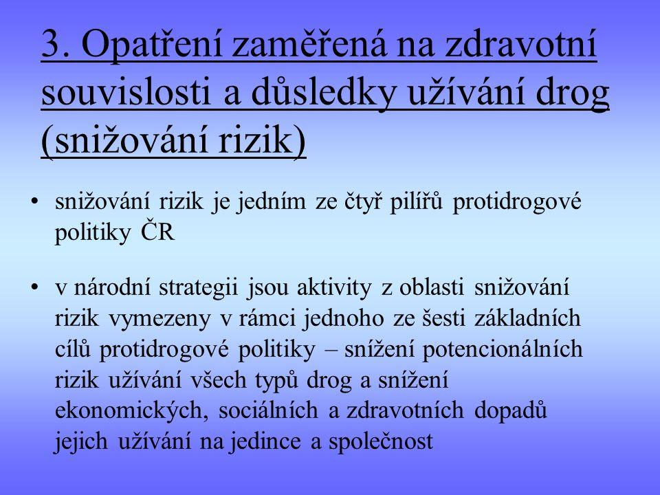 3. Opatření zaměřená na zdravotní souvislosti a důsledky užívání drog (snižování rizik) snižování rizik je jedním ze čtyř pilířů protidrogové politiky