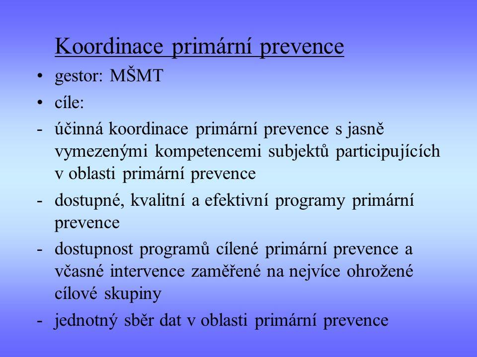 Koordinace primární prevence gestor: MŠMT cíle: - účinná koordinace primární prevence s jasně vymezenými kompetencemi subjektů participujících v oblasti primární prevence -dostupné, kvalitní a efektivní programy primární prevence -dostupnost programů cílené primární prevence a včasné intervence zaměřené na nejvíce ohrožené cílové skupiny -jednotný sběr dat v oblasti primární prevence