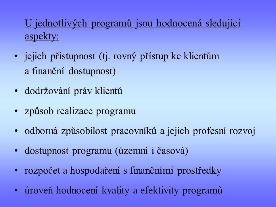 U jednotlivých programů jsou hodnocená sledující aspekty: jejich přístupnost (tj. rovný přístup ke klientům a finanční dostupnost) dodržování práv kli