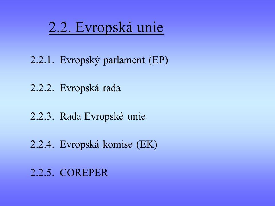 2.2. Evropská unie 2.2.1. Evropský parlament (EP) 2.2.2. Evropská rada 2.2.3. Rada Evropské unie 2.2.4. Evropská komise (EK) 2.2.5. COREPER