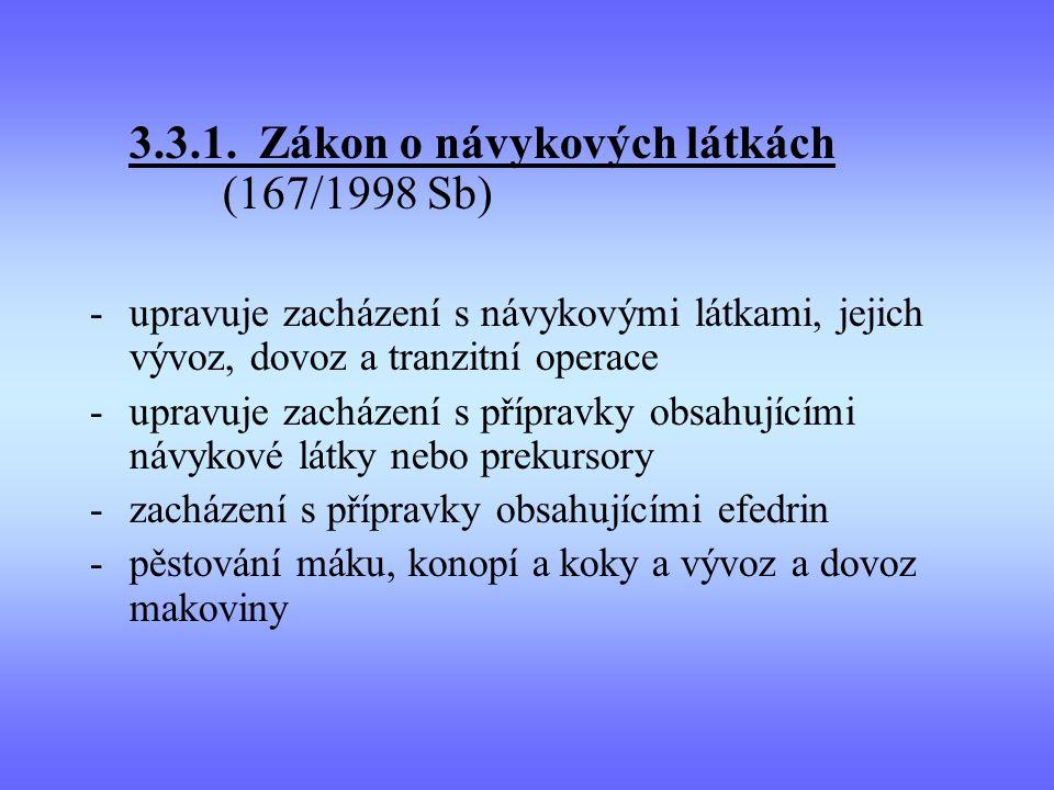 3.3.1. Zákon o návykových látkách (167/1998 Sb) -upravuje zacházení s návykovými látkami, jejich vývoz, dovoz a tranzitní operace -upravuje zacházení