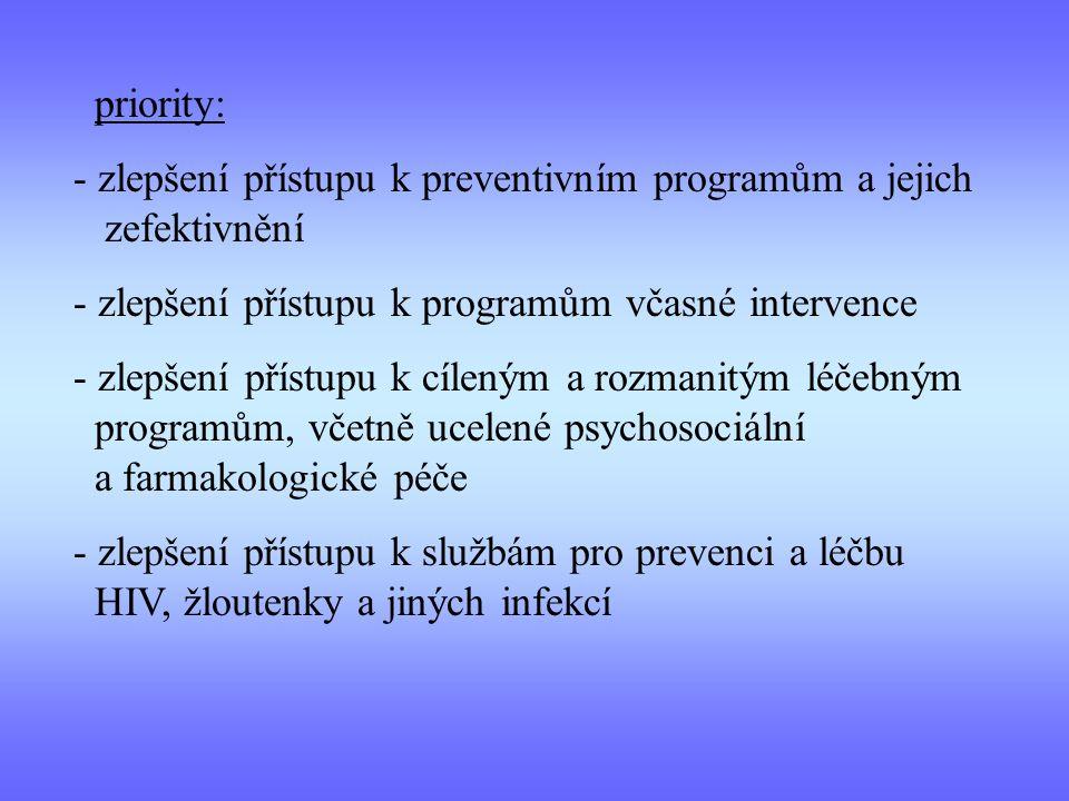 priority: - zlepšení přístupu k preventivním programům a jejich zefektivnění - zlepšení přístupu k programům včasné intervence - zlepšení přístupu k c
