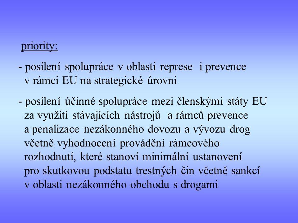 priority: - posílení spolupráce v oblasti represe i prevence v rámci EU na strategické úrovni - posílení účinné spolupráce mezi členskými státy EU za využití stávajících nástrojů a rámců prevence a penalizace nezákonného dovozu a vývozu drog včetně vyhodnocení provádění rámcového rozhodnutí, které stanoví minimální ustanovení pro skutkovou podstatu trestných čin včetně sankcí v oblasti nezákonného obchodu s drogami
