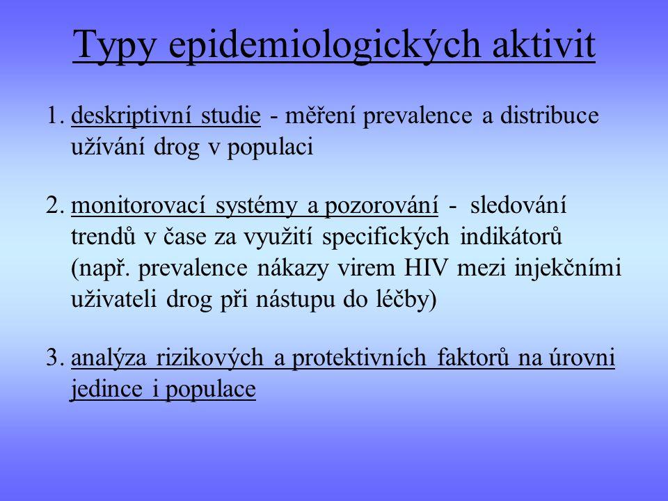 Typy epidemiologických aktivit 1.deskriptivní studie - měření prevalence a distribuce užívání drog v populaci 2.monitorovací systémy a pozorování - sledování trendů v čase za využití specifických indikátorů (např.