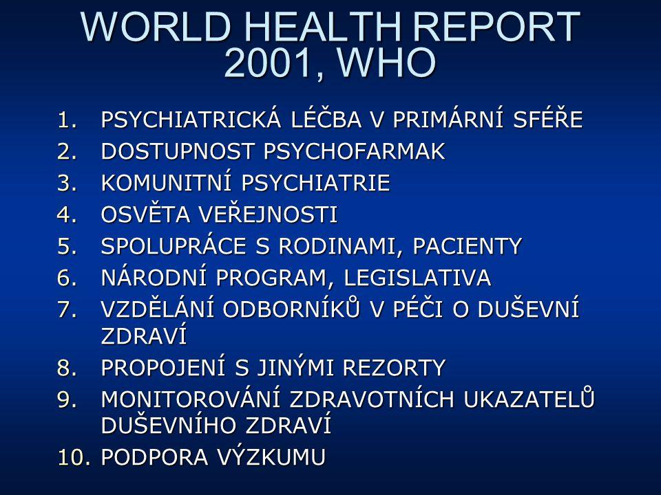 WORLD HEALTH REPORT 2001, WHO 1.PSYCHIATRICKÁ LÉČBA V PRIMÁRNÍ SFÉŘE 2.DOSTUPNOST PSYCHOFARMAK 3.KOMUNITNÍ PSYCHIATRIE 4.OSVĚTA VEŘEJNOSTI 5.SPOLUPRÁC