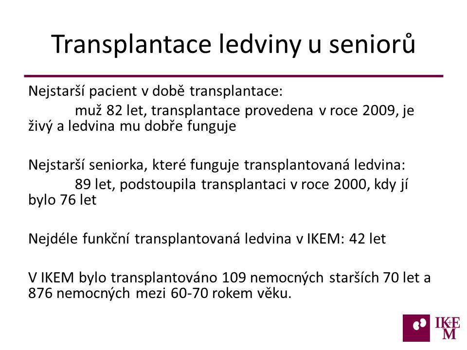Transplantace ledviny u seniorů Nejstarší pacient v době transplantace: muž 82 let, transplantace provedena v roce 2009, je živý a ledvina mu dobře funguje Nejstarší seniorka, které funguje transplantovaná ledvina: 89 let, podstoupila transplantaci v roce 2000, kdy jí bylo 76 let Nejdéle funkční transplantovaná ledvina v IKEM: 42 let V IKEM bylo transplantováno 109 nemocných starších 70 let a 876 nemocných mezi 60-70 rokem věku.