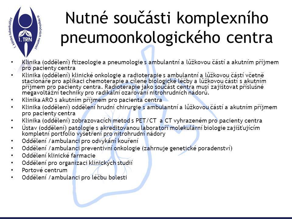 Ostatní kritéria Pneumoonkologické centrum by mělo mít k dispozici: Organizační diagram řešení akutních komplikací s definovanou povinnou akutní péčí pneumologické kliniky (oddělení), onkologické kliniky (oddělení), kliniky (oddělení) ARO a kliniky (oddělení) hrudní chirurgie Pracovní postupy povinných stagingových vyšetření včetně časových limitů pro jejich provedení Pracovní postupy následného sledování (follow up) po ukončení primární léčby Protokoly evidence a sledování komplikací léčby Pracovní postupy chemoterapie a cílené biologické léčbě aktualizované každých 6 měsíců Pracovní postupy radioterapie a radiochemoterapie aktualizované každých 6 měsíců Koncept časné integrace paliativní péče Pracovní postup pro provádění geriatrického vyšetření Definice multidisciplinárních týmů s jmenovitým uvedením odborníků včetně časového rozvrhu a zajištěné dokumentaristiky: Chirurgicko-pneumologicko-onkologický strategický indikační tým pro primární léčbu, léčbu recidiv a metastáz nádorů mimohrudní primární lokalizace Pneumo-onkologický tým pro indikaci farmakoterapie Paliativní tým