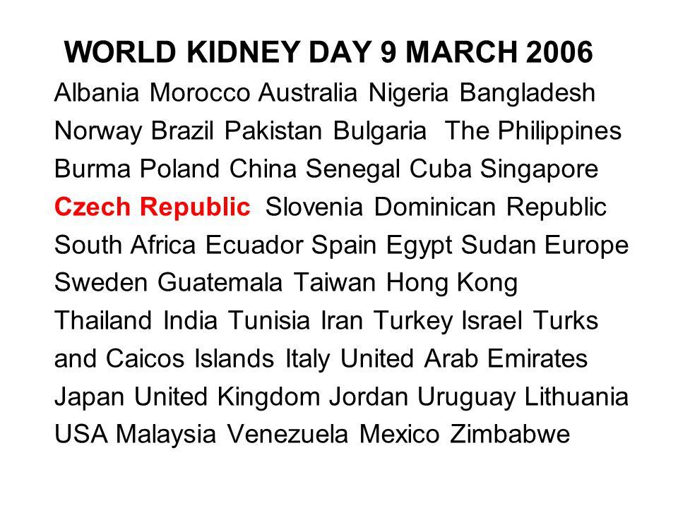 WORLD KIDNEY DAY 9 MARCH 2006 Albania Morocco Australia Nigeria Bangladesh Norway Brazil Pakistan Bulgaria The Philippines Burma Poland China Senegal
