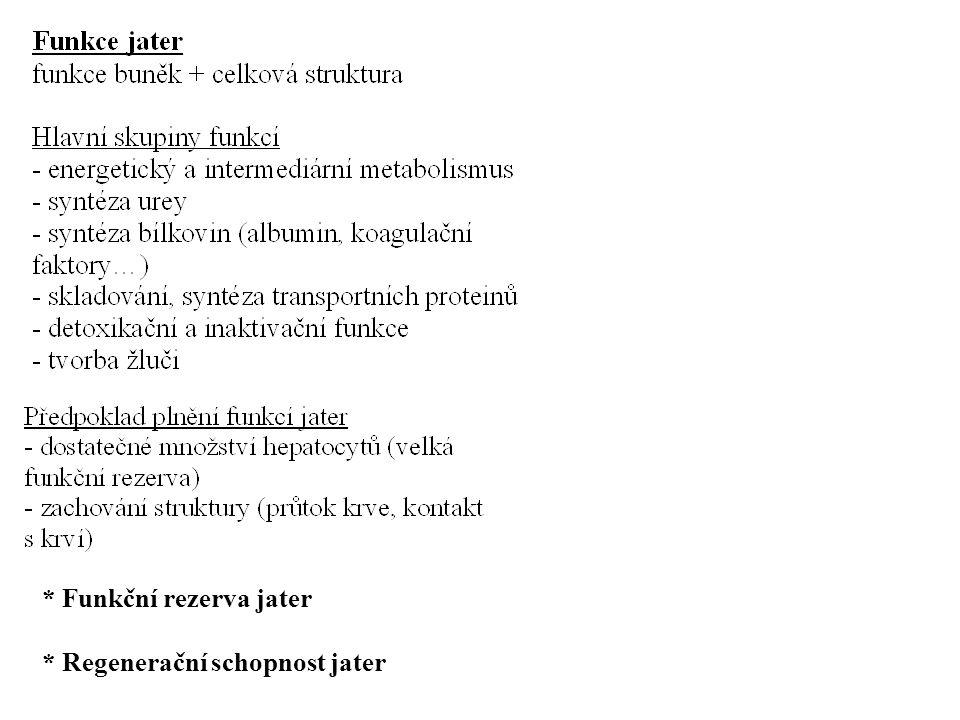 J. Biol. Chem. 275 (4), 2000 Fibróza jater