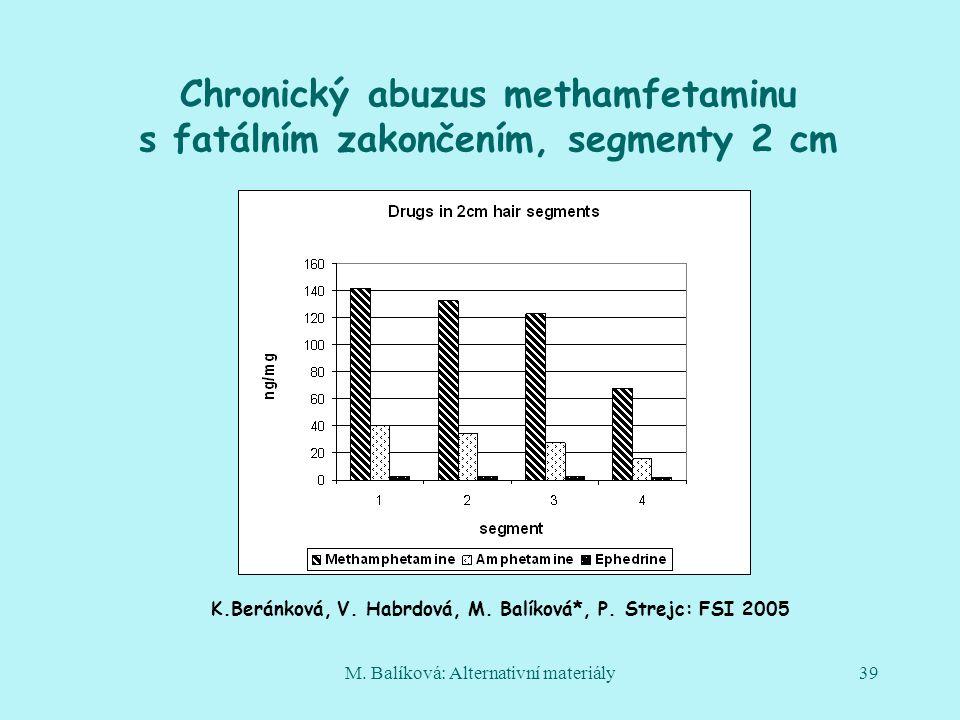 M. Balíková: Alternativní materiály39 Chronický abuzus methamfetaminu s fatálním zakončením, segmenty 2 cm K.Beránková, V. Habrdová, M. Balíková*, P.