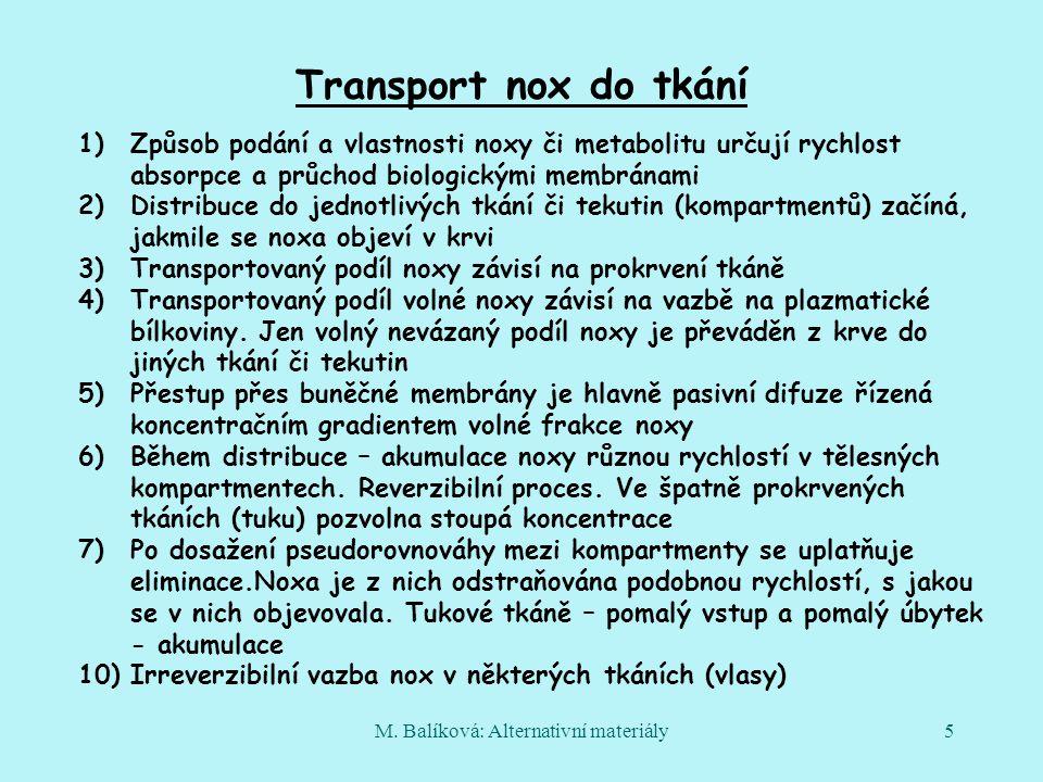 M. Balíková: Alternativní materiály5 Transport nox do tkání 1)Způsob podání a vlastnosti noxy či metabolitu určují rychlost absorpce a průchod biologi