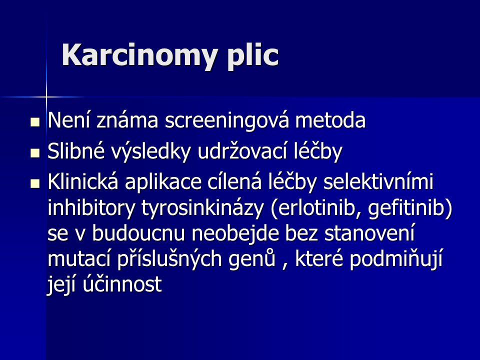 Karcinomy plic Není známa screeningová metoda Není známa screeningová metoda Slibné výsledky udržovací léčby Slibné výsledky udržovací léčby Klinická