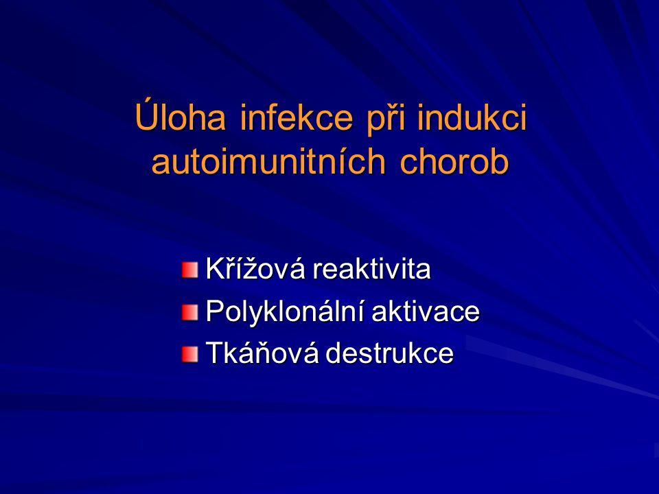 Úloha infekce při indukci autoimunitních chorob Křížová reaktivita Polyklonální aktivace Tkáňová destrukce