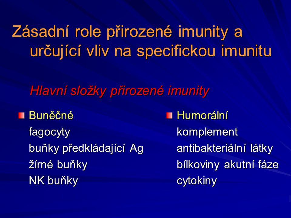 Zásadní role přirozené imunity a určující vliv na specifickou imunitu Hlavní složky přirozené imunity Zásadní role přirozené imunity a určující vliv n
