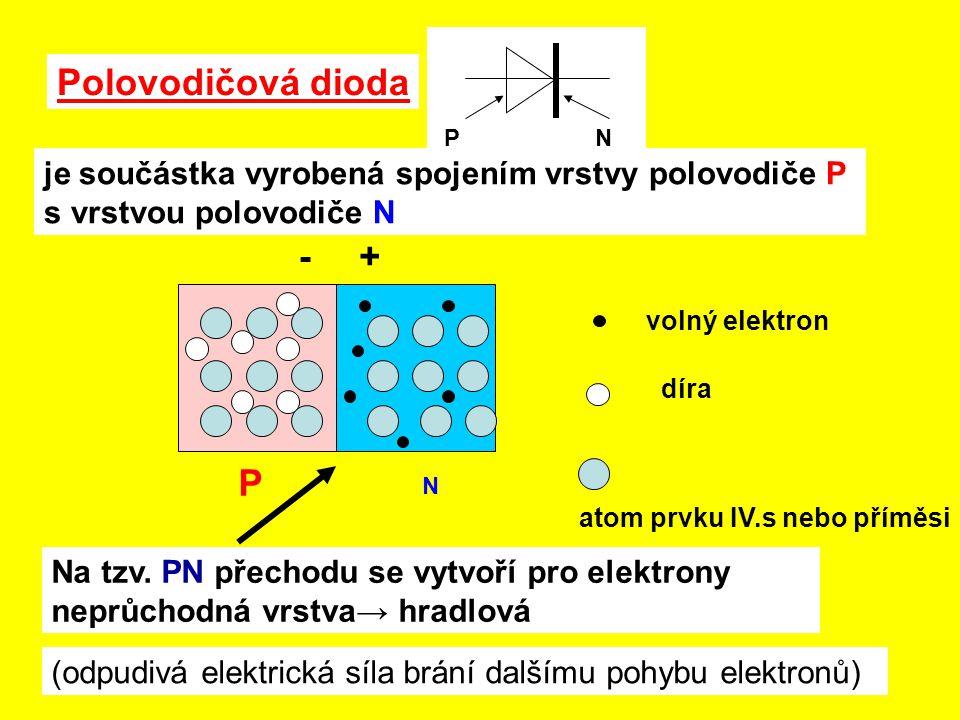 Polovodičová dioda je součástka vyrobená spojením vrstvy polovodiče P s vrstvou polovodiče N P N - - - - - - volný elektron díra PN atom prvku IV.s nebo příměsi - +- Na tzv.