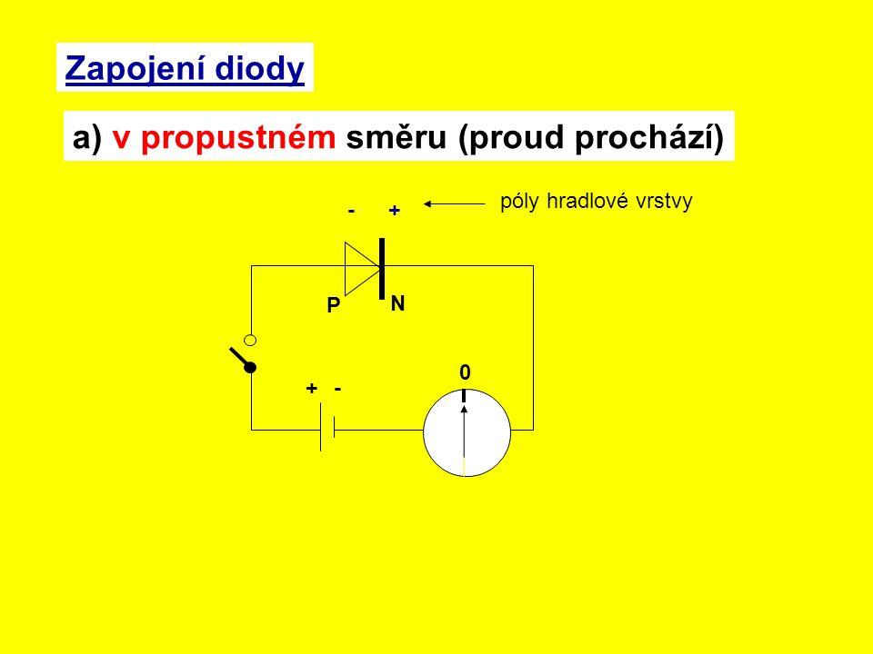 Zapojení diody a) v propustném směru (proud prochází) A 0 +- -+ P N póly hradlové vrstvy