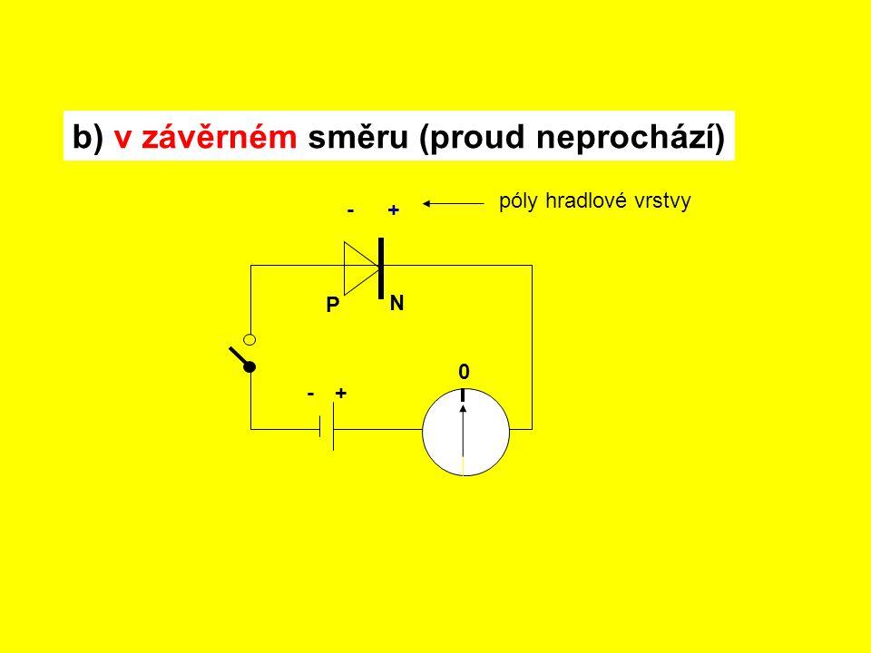 b) v závěrném směru (proud neprochází) A 0 +- -+ P N póly hradlové vrstvy