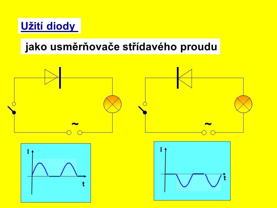 Užití diody jako usměrňovače střídavého proudu ~ ~ I t I t t