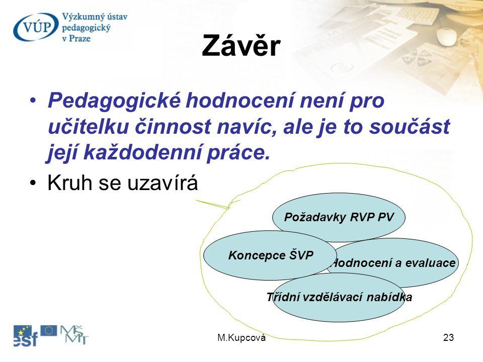 M.Kupcová23 Závěr Pedagogické hodnocení není pro učitelku činnost navíc, ale je to součást její každodenní práce. Kruh se uzavírá Požadavky RVP PV Hod