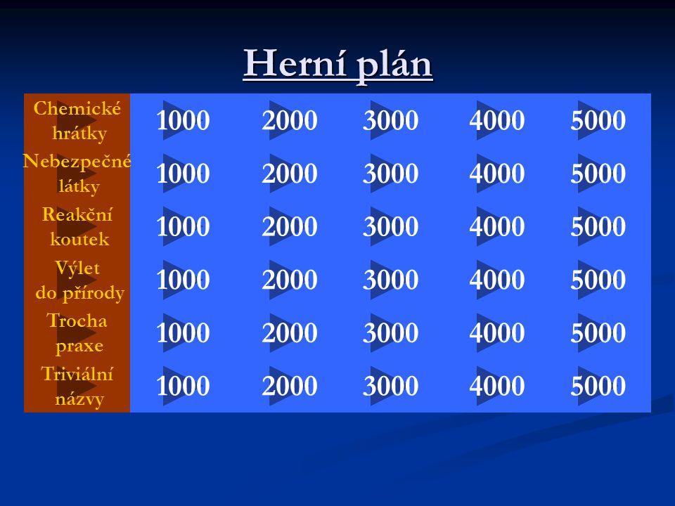 Herní plán Chemické hrátky 2000 50004000 5000 3000 1000 Výlet do přírody Reakční koutek 100040003000 2000 Nebezpečné látky 20004000 100050004000 5000