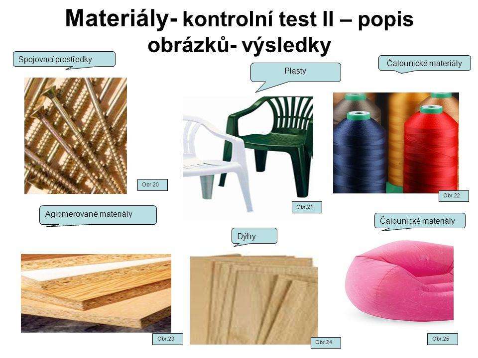 Materiály- kontrolní test II – popis obrázků- výsledky Spojovací prostředky Plasty Čalounické materiály Aglomerované materiály Dýhy Čalounické materiá