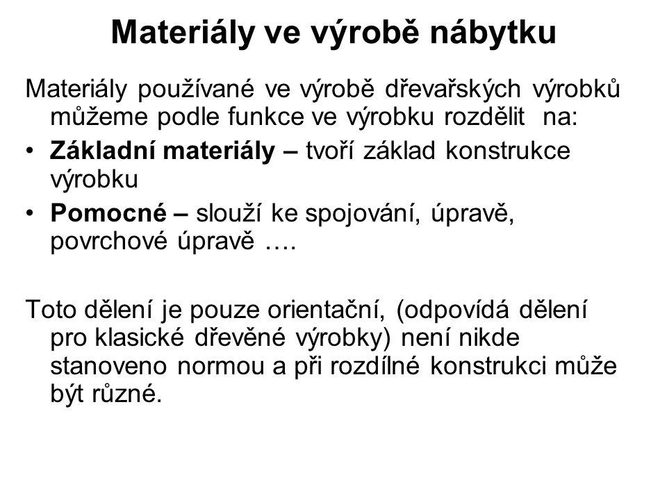 Materiály ve výrobě nábytku Materiály používané ve výrobě dřevařských výrobků můžeme podle funkce ve výrobku rozdělit na: Základní materiály – tvoří z