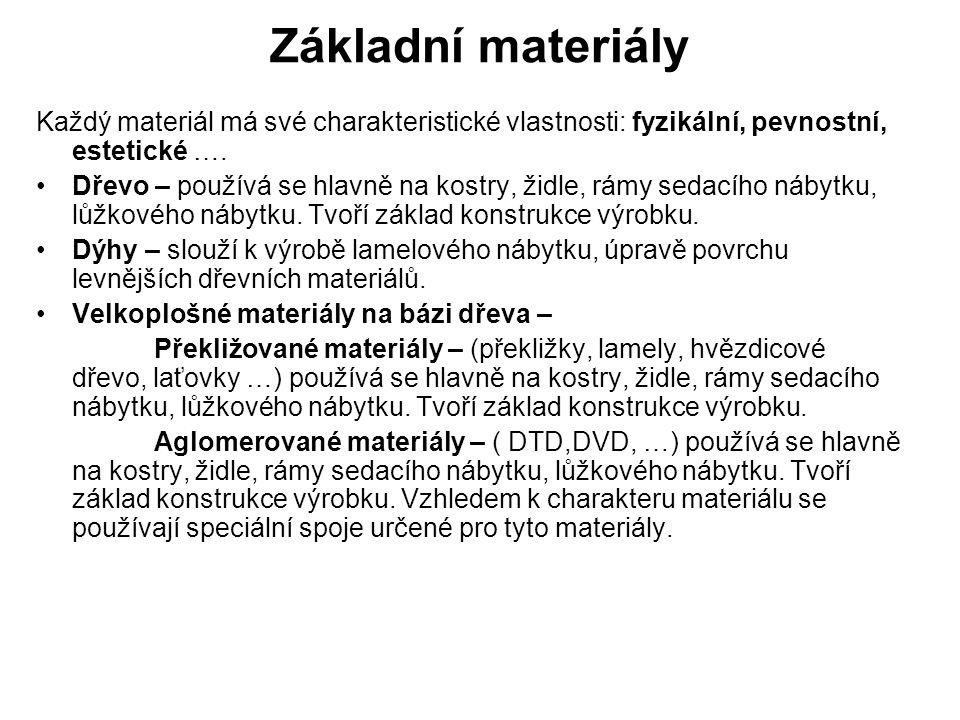 Základní materiály Každý materiál má své charakteristické vlastnosti: fyzikální, pevnostní, estetické …. Dřevo – používá se hlavně na kostry, židle, r