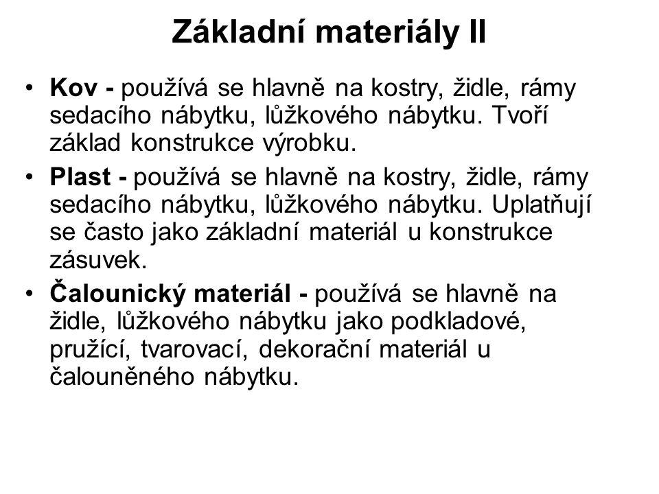 Materiály - kontrolní test výsledky Jaký je rozdíl mezi základním a pomocným materiálem.