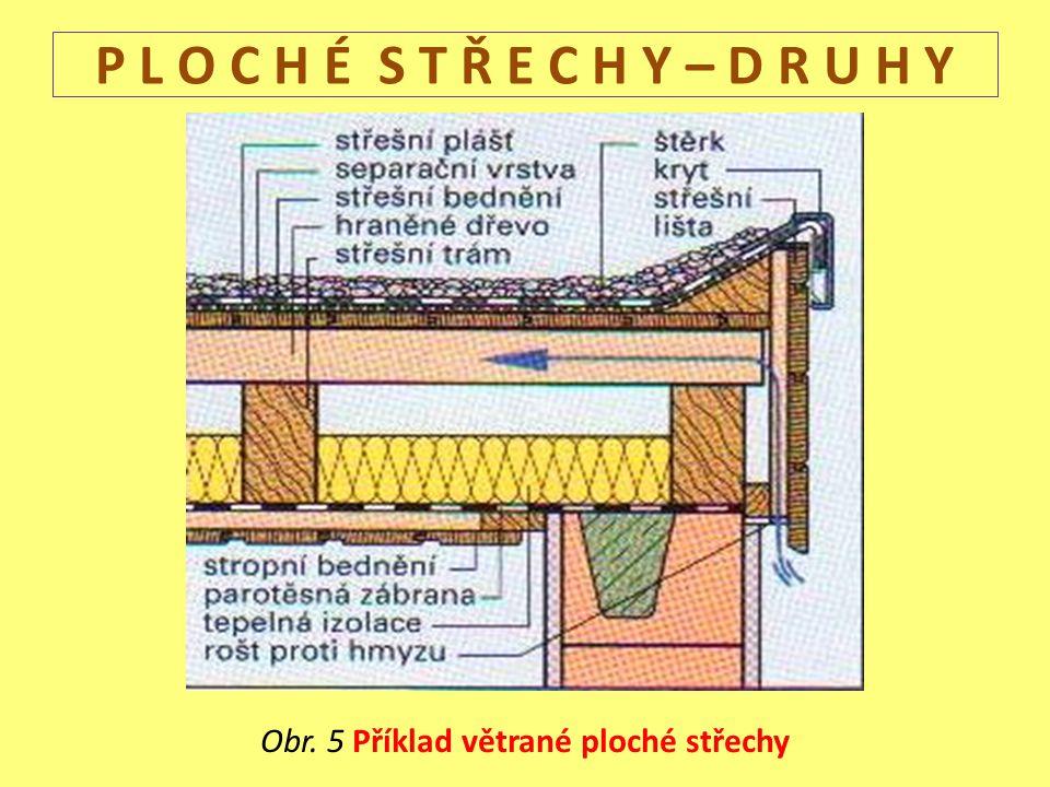 P L O C H É S T Ř E C H Y – D R U H Y Obr. 5 Příklad větrané ploché střechy