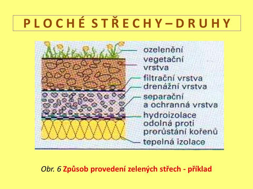 P L O C H É S T Ř E C H Y – D R U H Y Obr. 6 Způsob provedení zelených střech - příklad