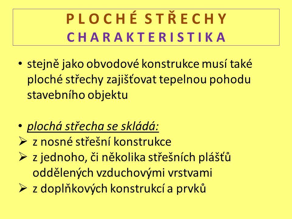 P L O C H É S T Ř E C H Y C H A R A K T E R I S T I K A STŘEŠNÍ KONSTRUKCE MUSÍ VYHOVOVAT: ze statického hlediska – musí mít dostatečnou únosnost z hlediska vodotěsnosti z hlediska požárního, vlhkostního, akustického z hlediska užívání – nepochozí, pochozí, pojízdná, zelená, z architektonického hlediska STŘEŠNÍ PLÁŠŤ MUSÍ BÝT DOSTATEČNĚ ODVODNĚN: střešními vtoky (vpusti) – minimálně dvěma podstřešními žlaby