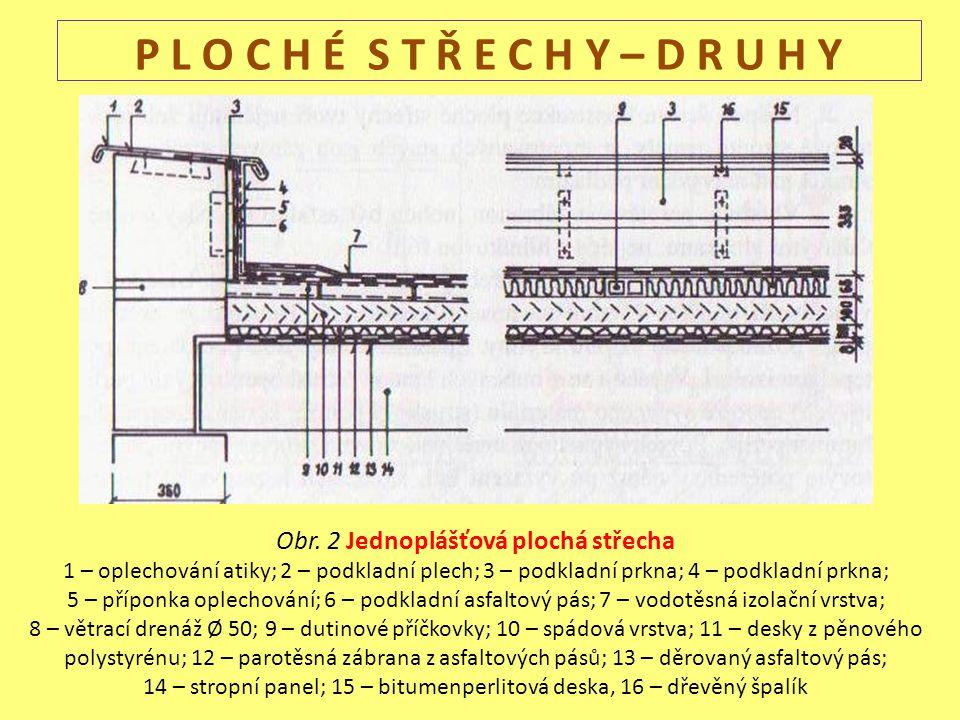P L O C H É S T Ř E C H Y – D R U H Y Obr. 2 Jednoplášťová plochá střecha 1 – oplechování atiky; 2 – podkladní plech; 3 – podkladní prkna; 4 – podklad