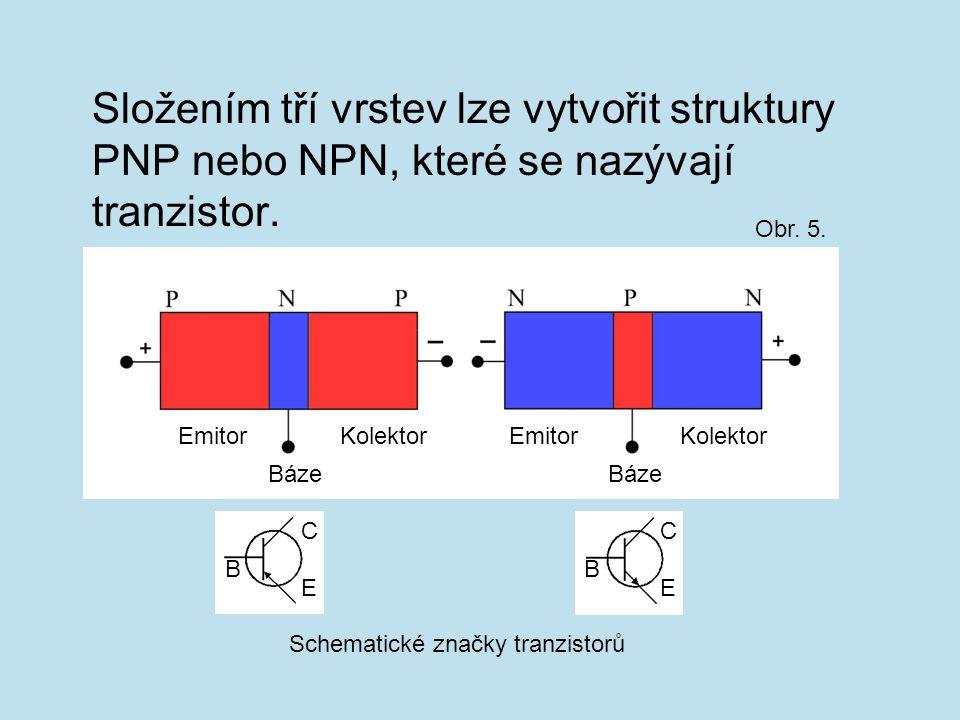 Složením tří vrstev lze vytvořit struktury PNP nebo NPN, které se nazývají tranzistor. Báze EmitorKolektorEmitorKolektor B E C B E C Schematické značk