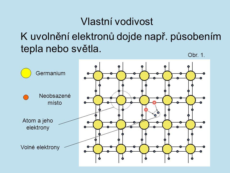 Vlastní vodivost K uvolnění elektronů dojde např. působením tepla nebo světla. Germanium Neobsazené místo Volné elektrony Atom a jeho elektrony Obr. 1