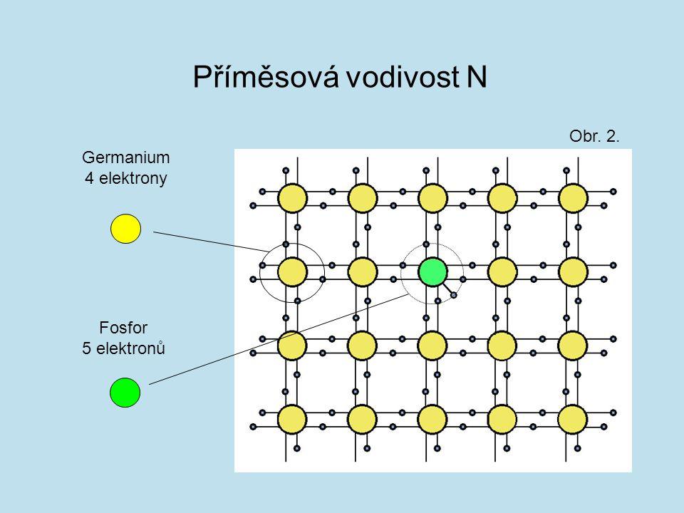 Příměsová vodivost N Germanium 4 elektrony Fosfor 5 elektronů Obr. 2.