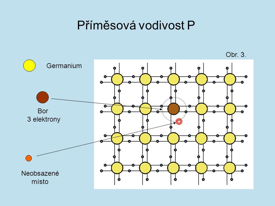 Příměsová vodivost P Neobsazené místo Bor 3 elektrony Germanium Obr. 3.