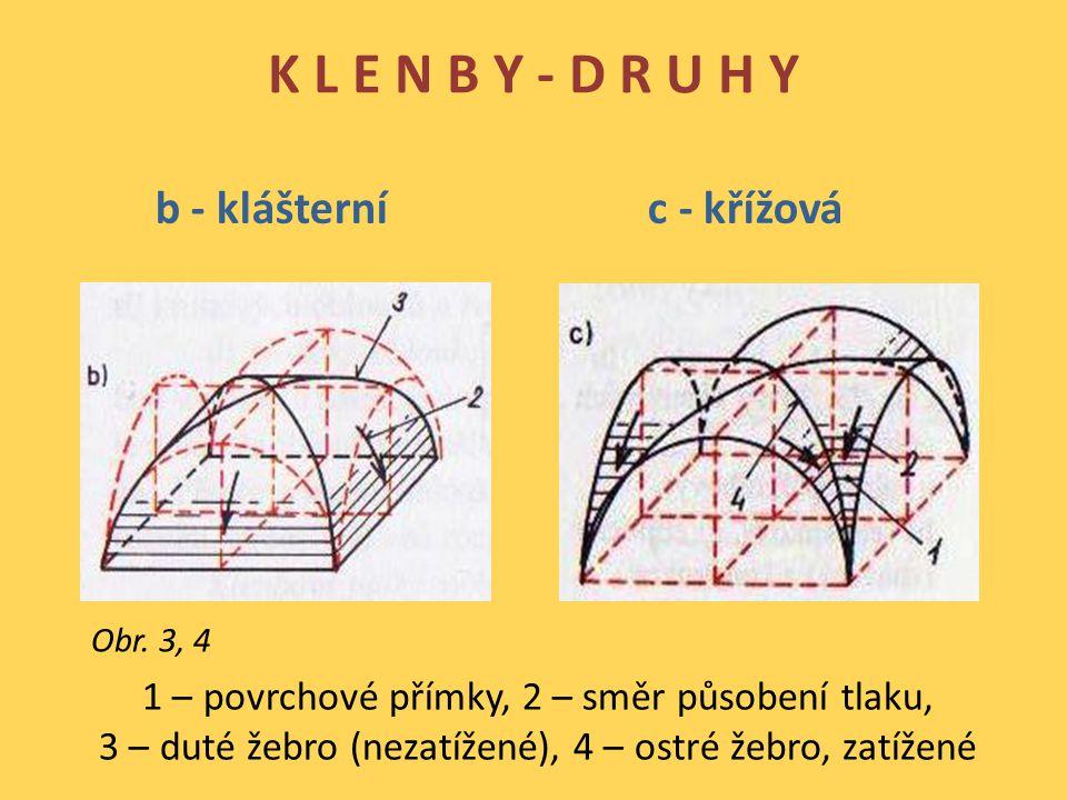 K L E N B Y - D R U H Y b - klášterní c - křížová 1 – povrchové přímky, 2 – směr působení tlaku, 3 – duté žebro (nezatížené), 4 – ostré žebro, zatížené Obr.