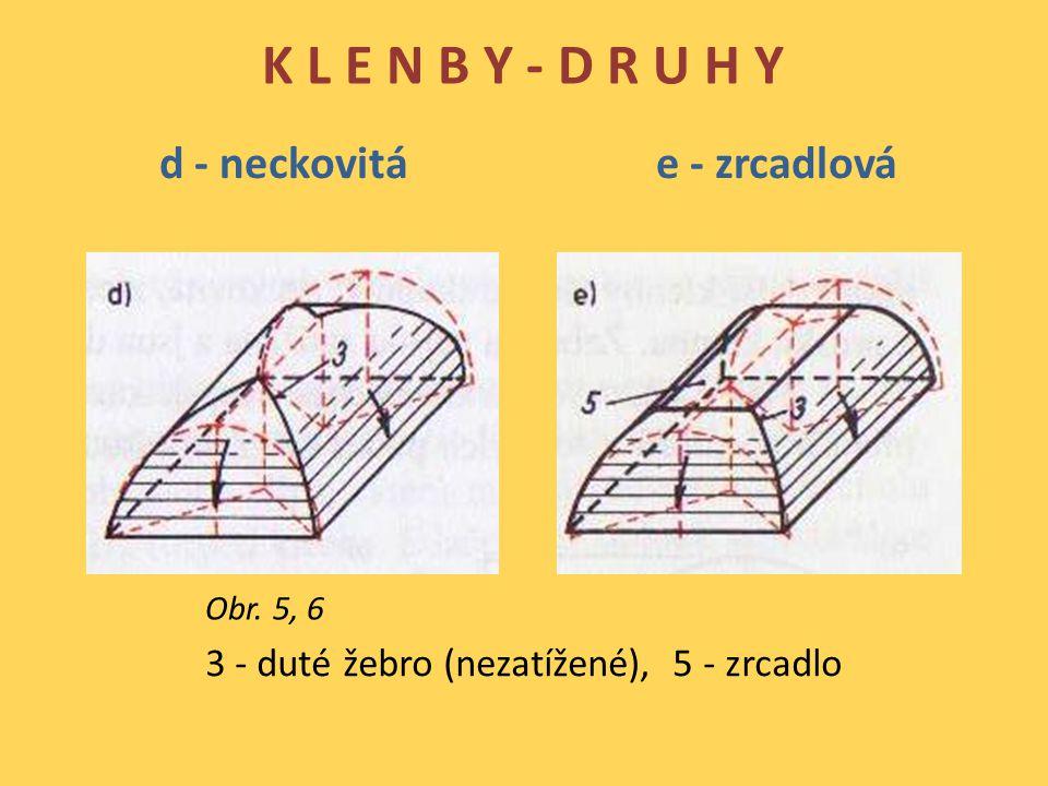 K L E N B Y - D R U H Y f - pruská g - česká kulová 6 – tvořící oblouk, 7 – řídící oblouk 8 – náběžný oblouk, 9 – pateční čára kulové báně Obr.