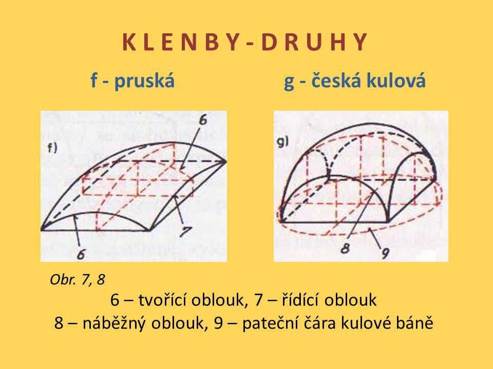 K L E N B Y - D R U H Y h - báň (kopule) ch - luneta 4 – ostré žebro zatížené, 10 – báň, 11 – cíp, 12 – luneta ve válené klenbě Obr.