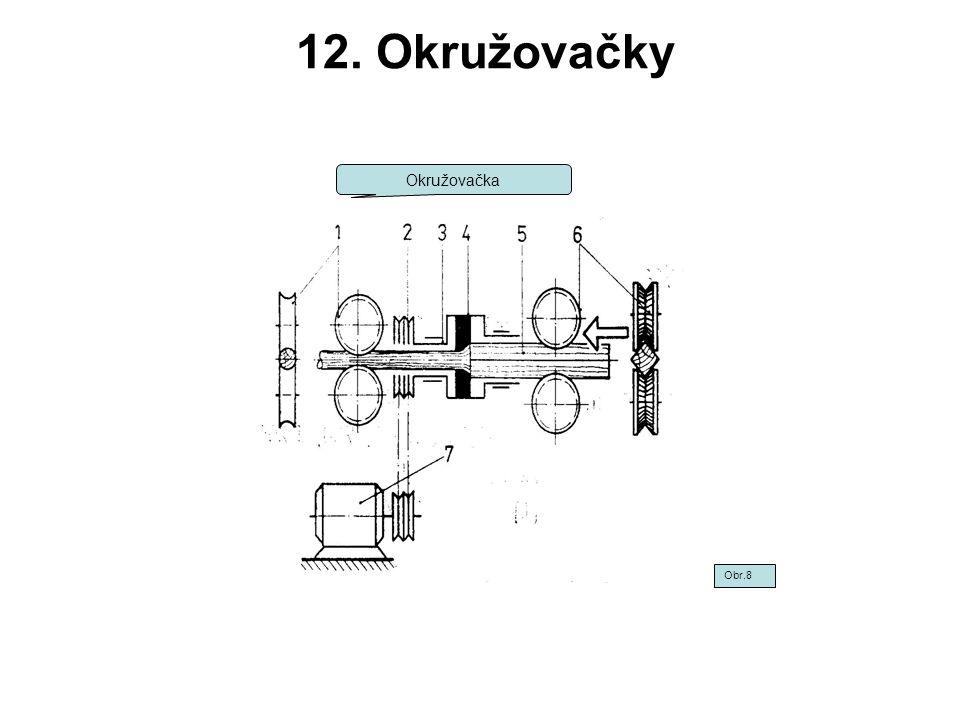 13. Soustruhy Universální soustruh na dřevo Obr.9
