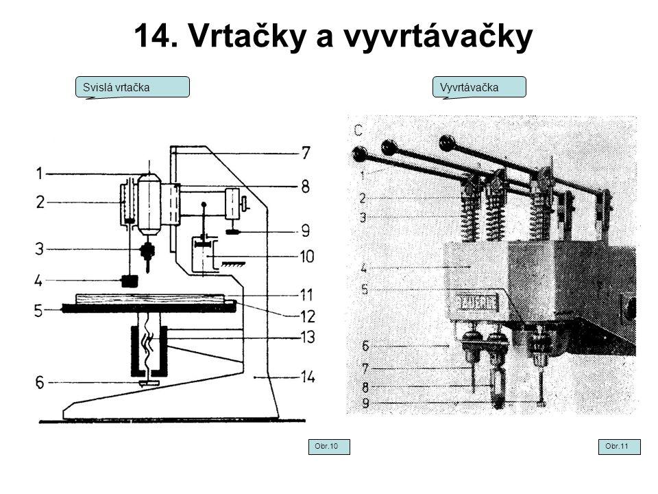 14. Vrtačky a vyvrtávačky Svislá vrtačkaVyvrtávačka Obr.10Obr.11